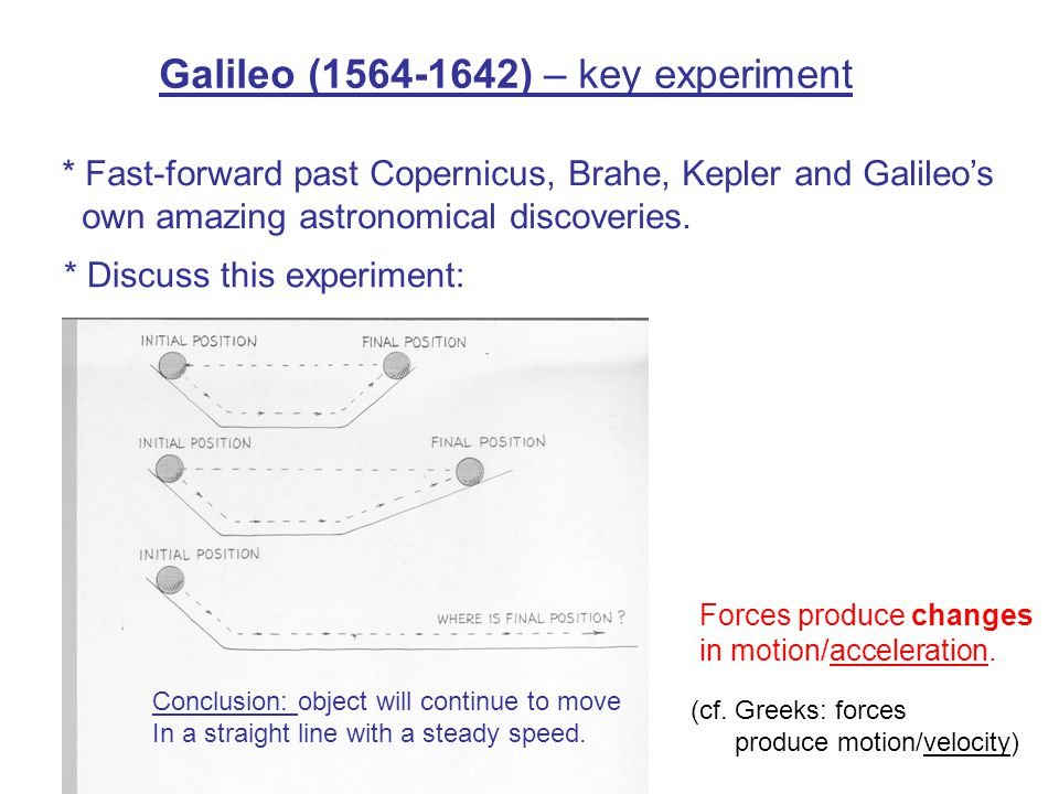 Galileo (1564-1642) – key experiment * Fast-forward past Copernicus, Brahe, Kepler and Galileo's own amazing astronomical discoveries.