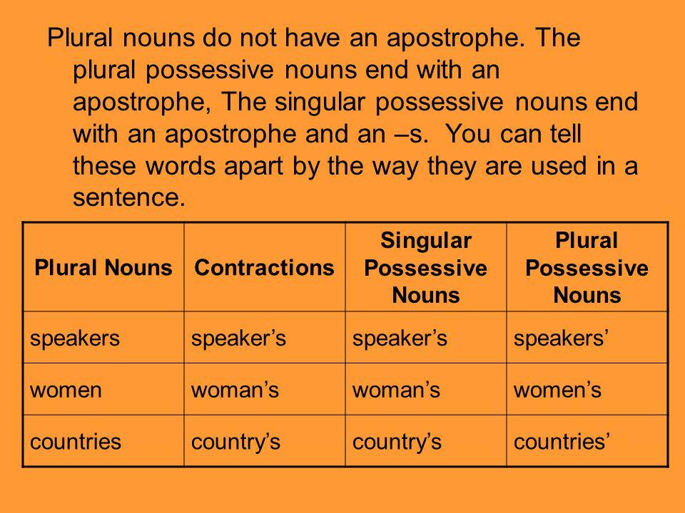 Plural nouns do not have an apostrophe. The plural possessive nouns end with an apostrophe, The singular possessive nouns end with an apostrophe and a