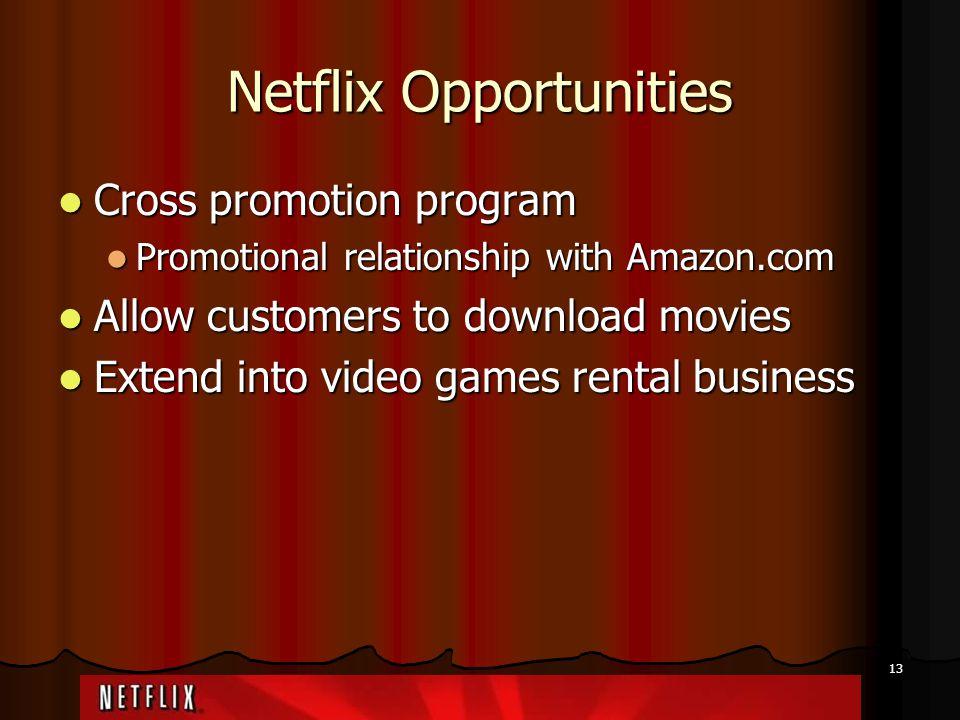 13 Netflix Opportunities Cross promotion program Cross promotion program Promotional relationship with Amazon.com Promotional relationship with Amazon