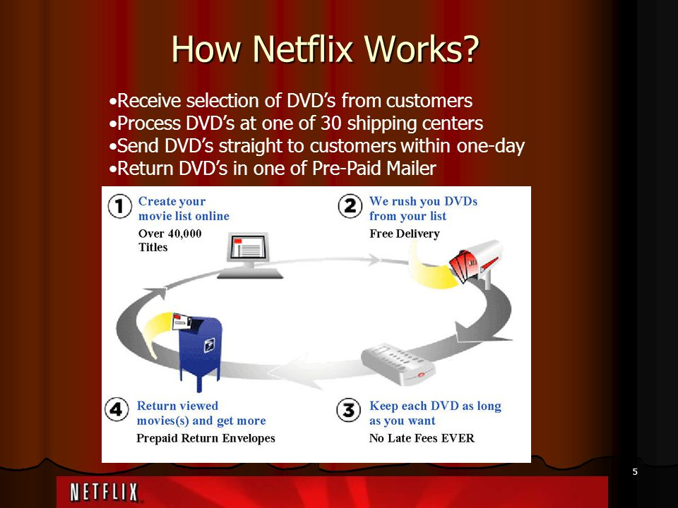 16 Conclusion Netflix is at its maturity Netflix is at its maturity Expanding and growing slower than before Expanding and growing slower than before Loss in revenues from competition Loss in revenues from competition The diminishing future of Netflix The diminishing future of Netflix