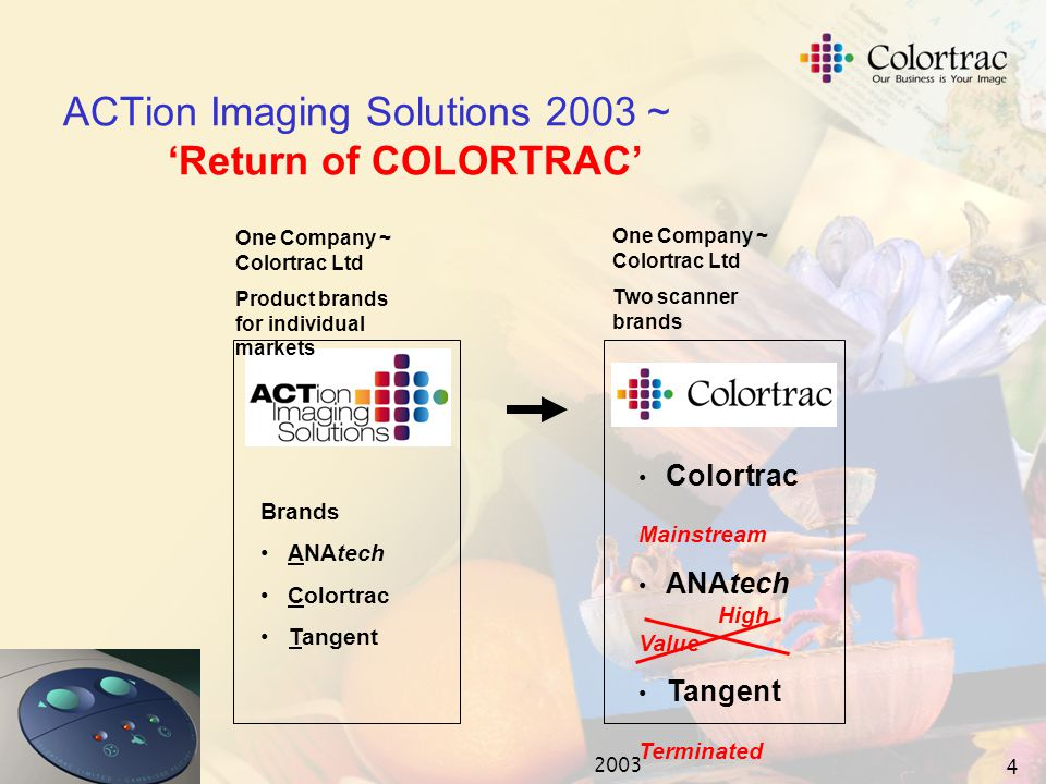 2003 3 ACTion Imaging Solutions ~ Formation Three separate market-leading Companies September 1999 Colortrac acquires ANAtech and Tangent One Company ~ Colortrac Ltd Product brands for individual markets Brands ANAtech Colortrac Tangent