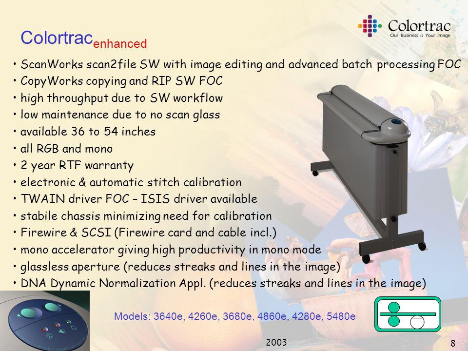 2003 7 Colortrac - The Market