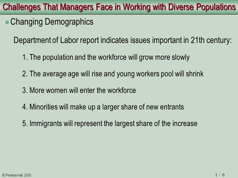 © Prentice Hall, 2005 1 - 6 Challenges That Managers Face in Working with Diverse Populations Changing Demographics Department of Labor report indicat