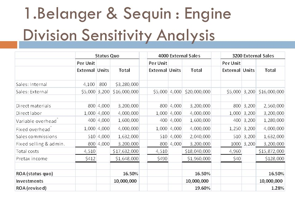 1.Belanger & Sequin : Engine Division Sensitivity Analysis