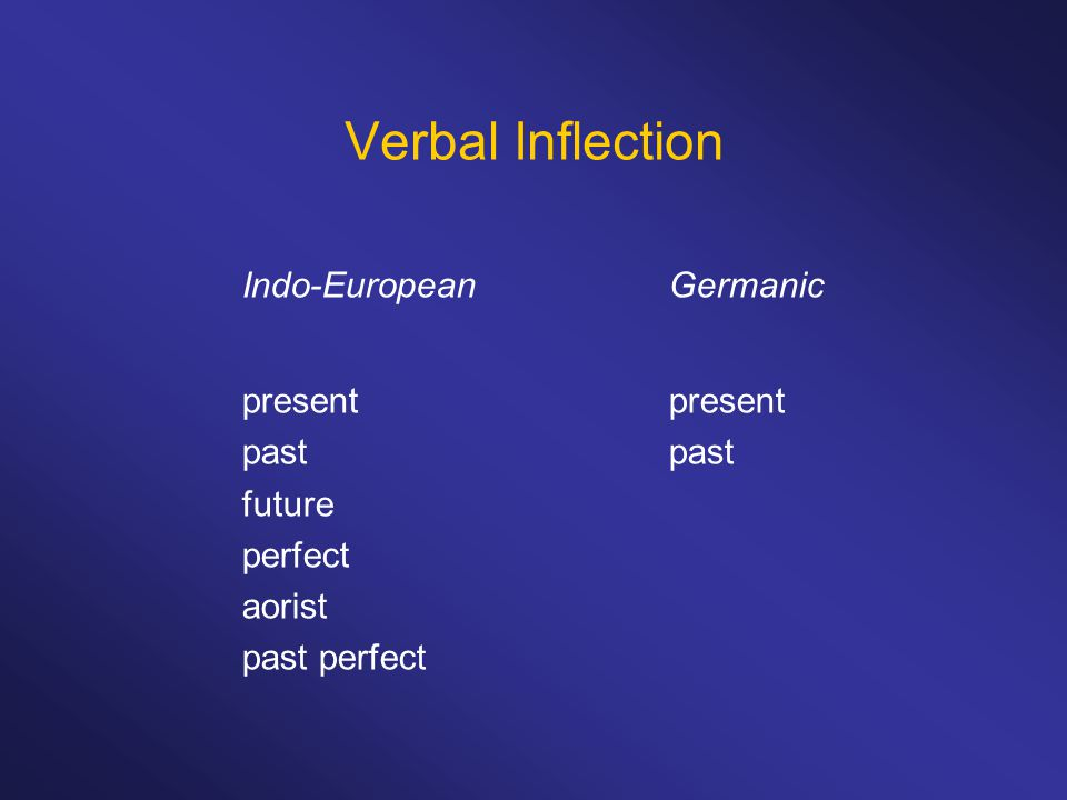 Verbal Inflection Indo-EuropeanGermanicpresentpast future perfect aorist past perfect
