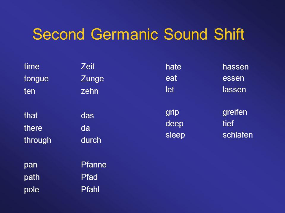 Second Germanic Sound Shift timeZeit tongueZunge tenzehn thatdas thereda throughdurch panPfanne pathPfad polePfahl hatehassen eatessen letlassen gripgreifen deeptief sleepschlafen