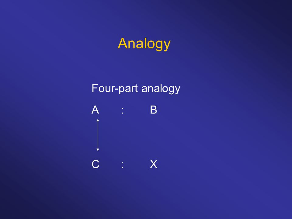 Analogy Four-part analogy A :B C:X