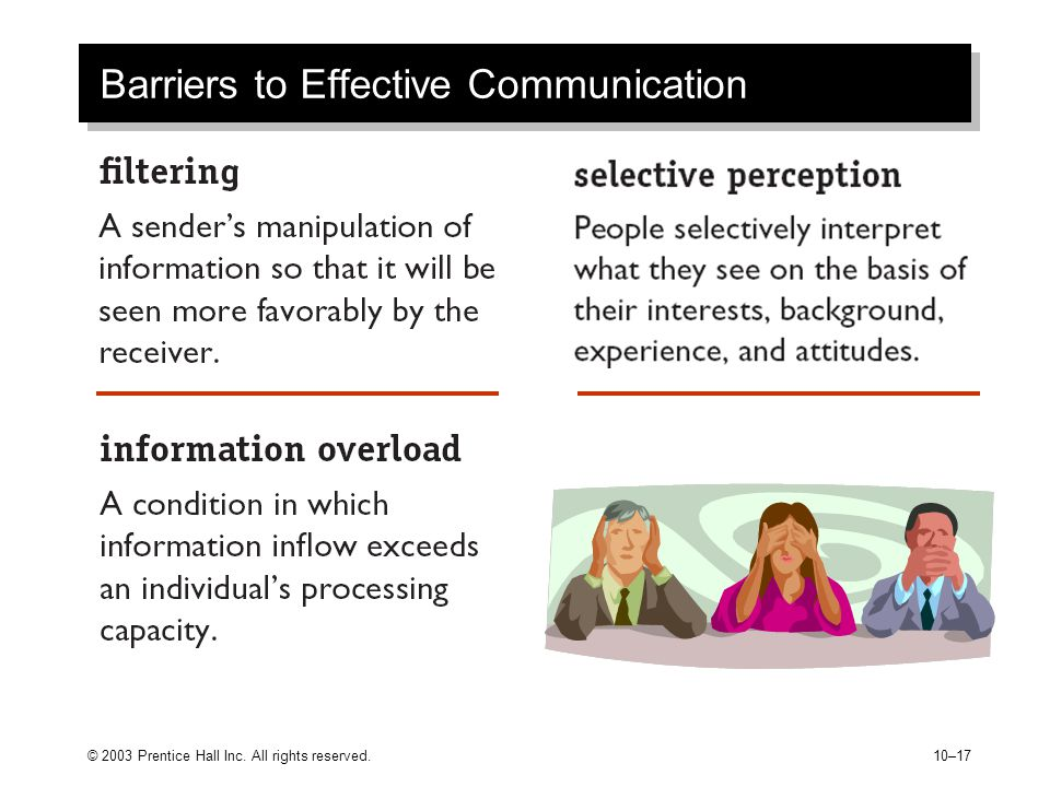 © 2003 Prentice Hall Inc. All rights reserved.10–17 Barriers to Effective Communication