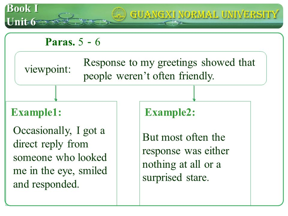 Book I Unit 6 1. Response to my greetings showed that people weren't often friendly. (Paras.5 - 6) Examples ①-④Examples ①-④ 2. People look down on tra