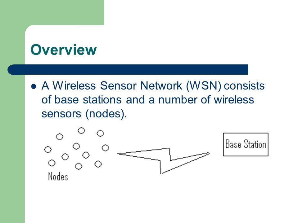 MAC Scheme (Cont.) Other solutions Sensor-MAC (SMAC) – Nodes periodically sleep.