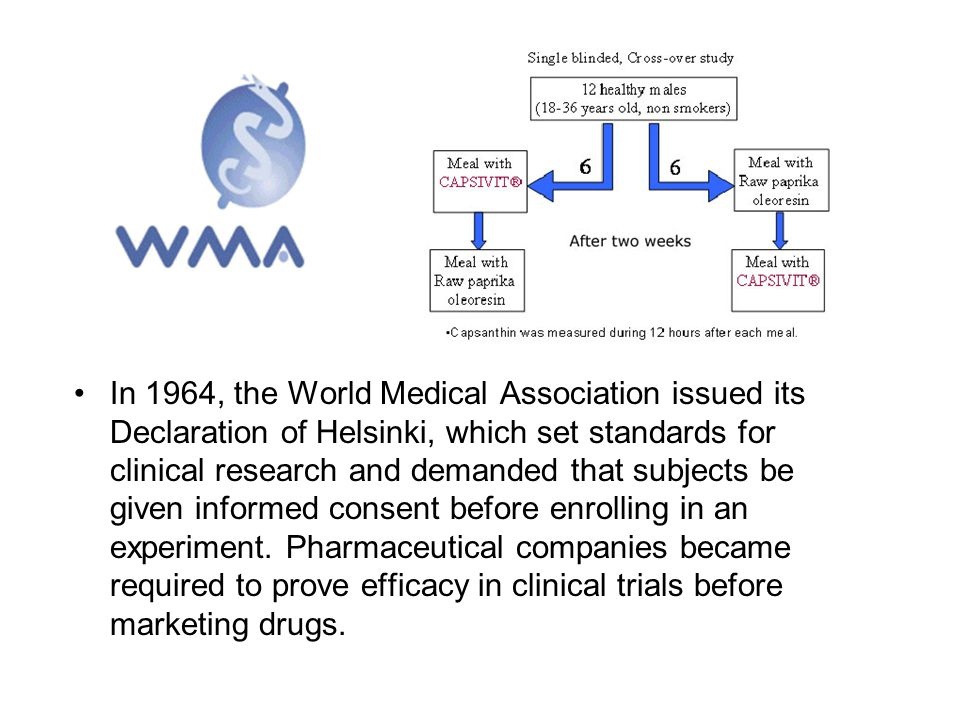 In 1964, the World Medical Association issued its Declaration of Helsinki, which set standards for clinical research and demanded that subjects be given informed consent before enrolling in an experiment.