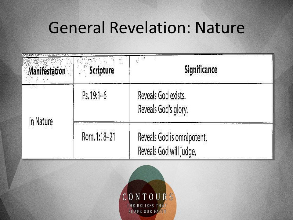 General Revelation: Nature
