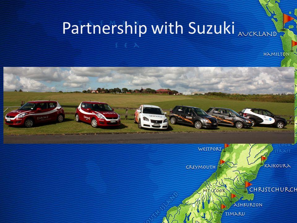 Partnership with Suzuki