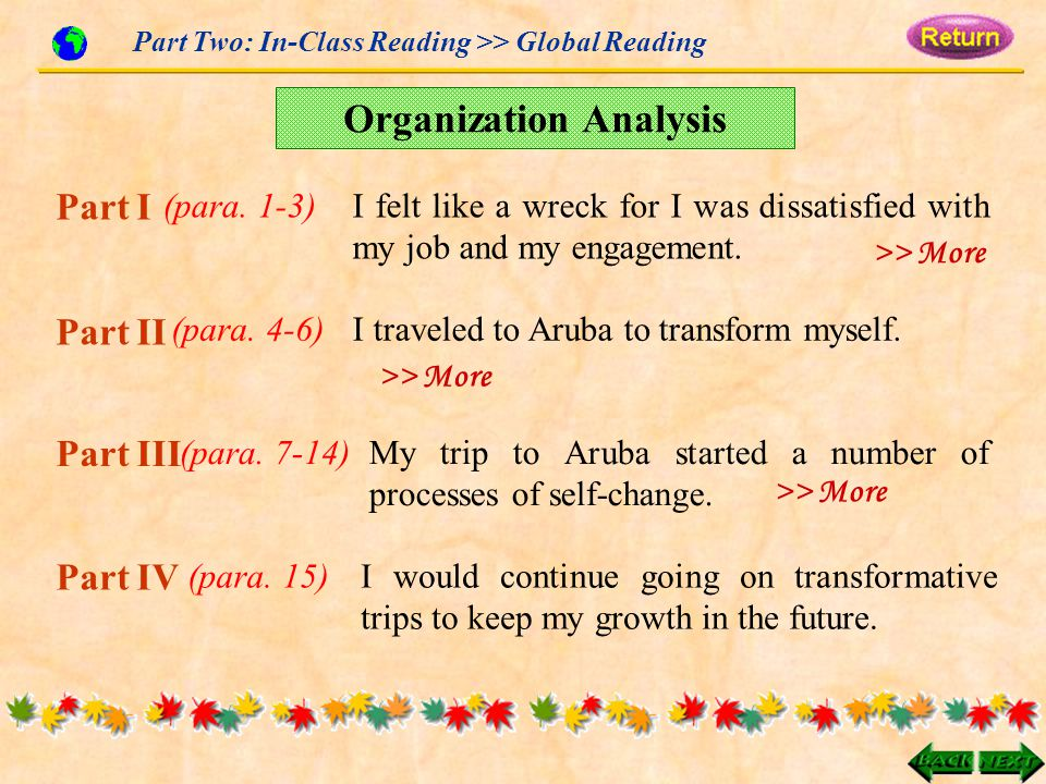 Part Two: In-Class Reading >> Global Reading Organization Analysis Part I Part II (para.