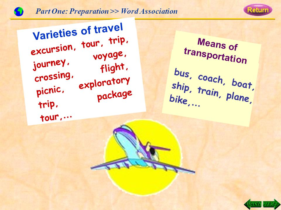 Part One: Preparation >> Word Association excursion, tour, trip, journey, voyage, crossing, flight, picnic, exploratory trip, package tour, … bus, coach, boat, ship, train, plane, bike, … Varieties of travel Means of transportation