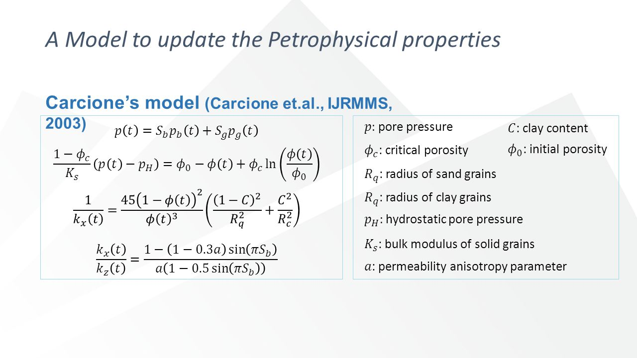A Model to update the Petrophysical properties Carcione's model (Carcione et.al., IJRMMS, 2003)