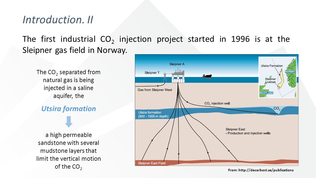 Introduction. II The first industrial CO 2 injection project started in 1996 is at the Sleipner gas field in Norway. The CO 2 separated from natural g