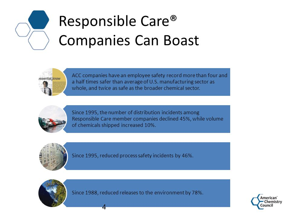 Responsible Care® Companies Can Boast ACC companies have an employee safety record more than four and a half times safer than average of U.S. manufact
