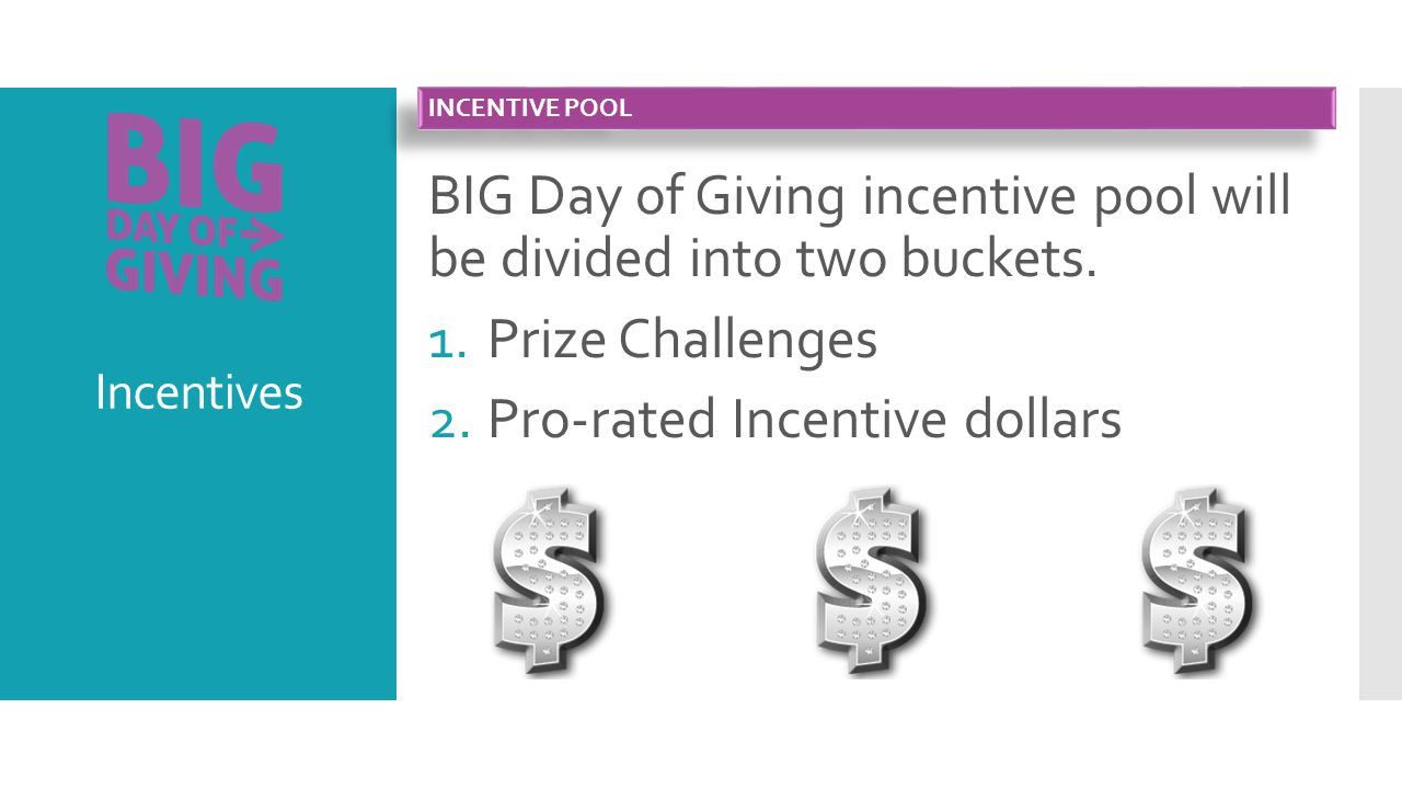 Incentives BIG Day of Giving incentive pool will be divided into two buckets.