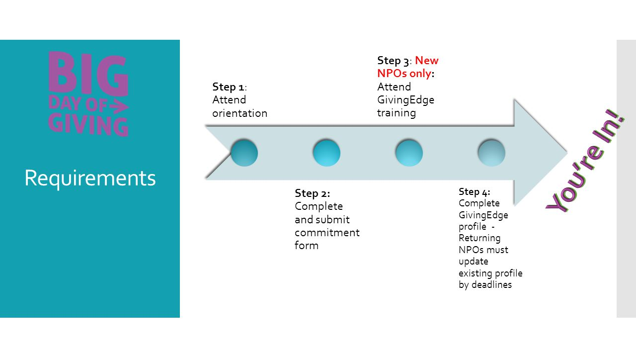 Requirements Step 1: Attend orientation Step 2: Complete and submit commitment form Step 3: New NPOs only: Attend GivingEdge training Step 4: Complete GivingEdge profile - Returning NPOs must update existing profile by deadlines