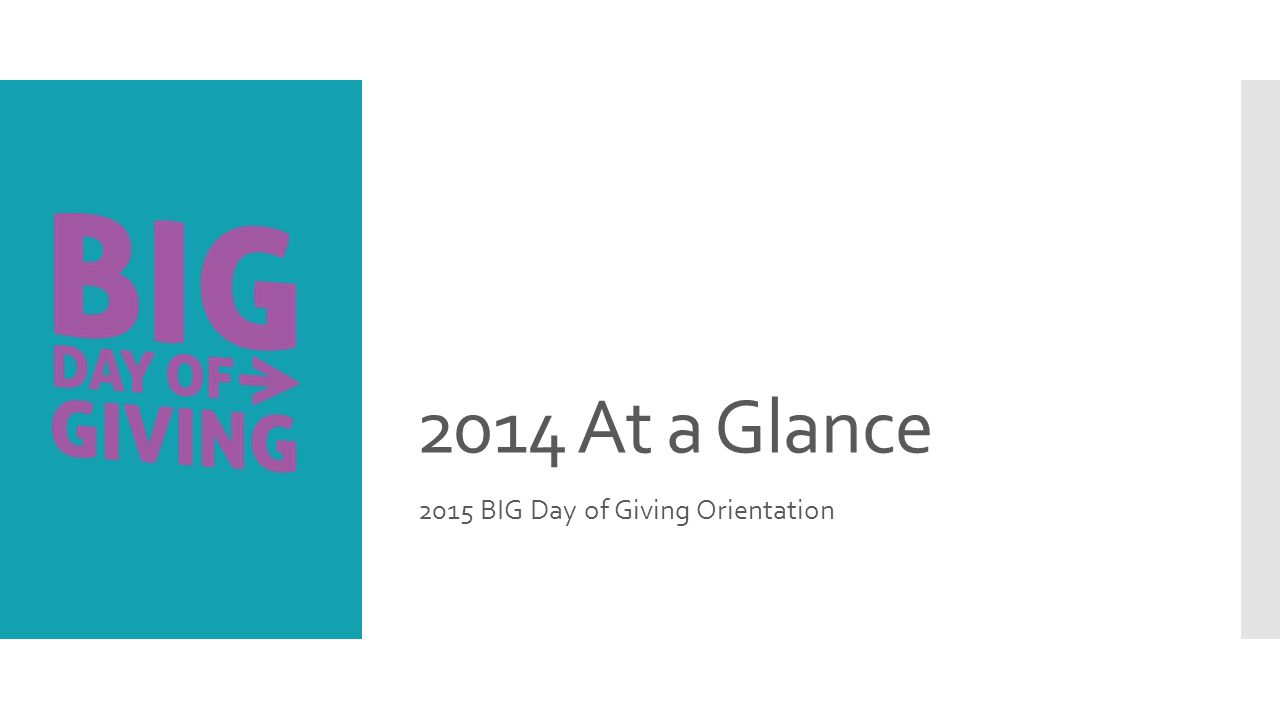 2014 At a Glance 2015 BIG Day of Giving Orientation