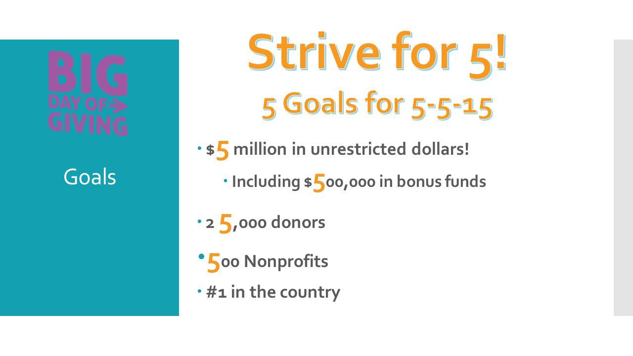 Goals  $ 5 million in unrestricted dollars.