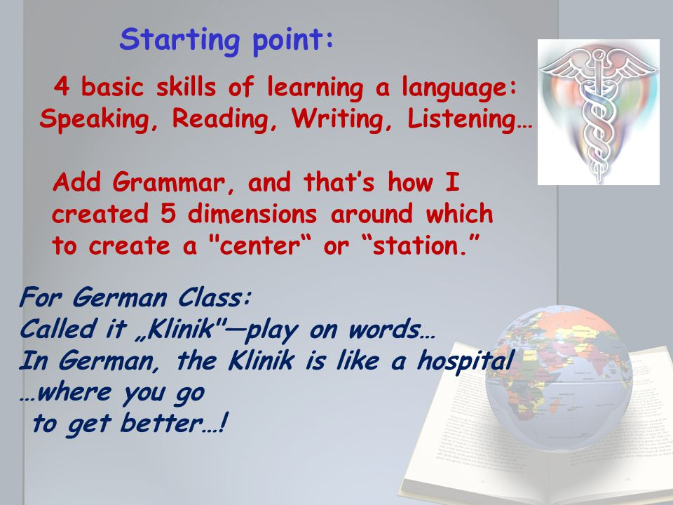 "For German Class: Called it ""Klinik —play on words… In German, the Klinik is like a hospital …where you go to get better…."