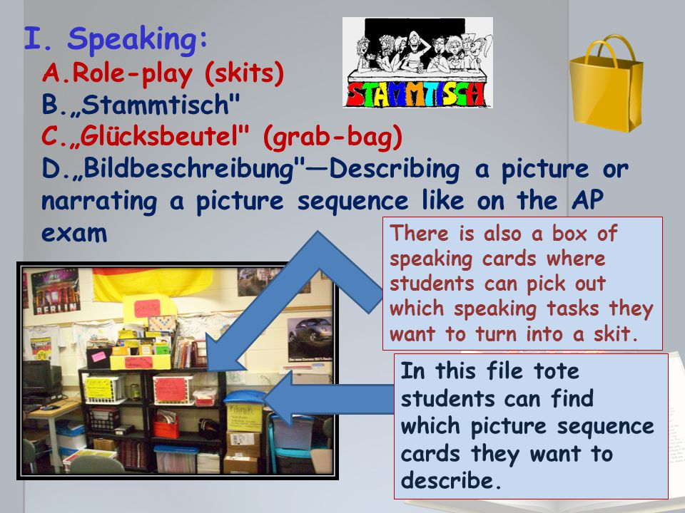 This is the box with the speaking cards for skits, dialogues, writing topics.
