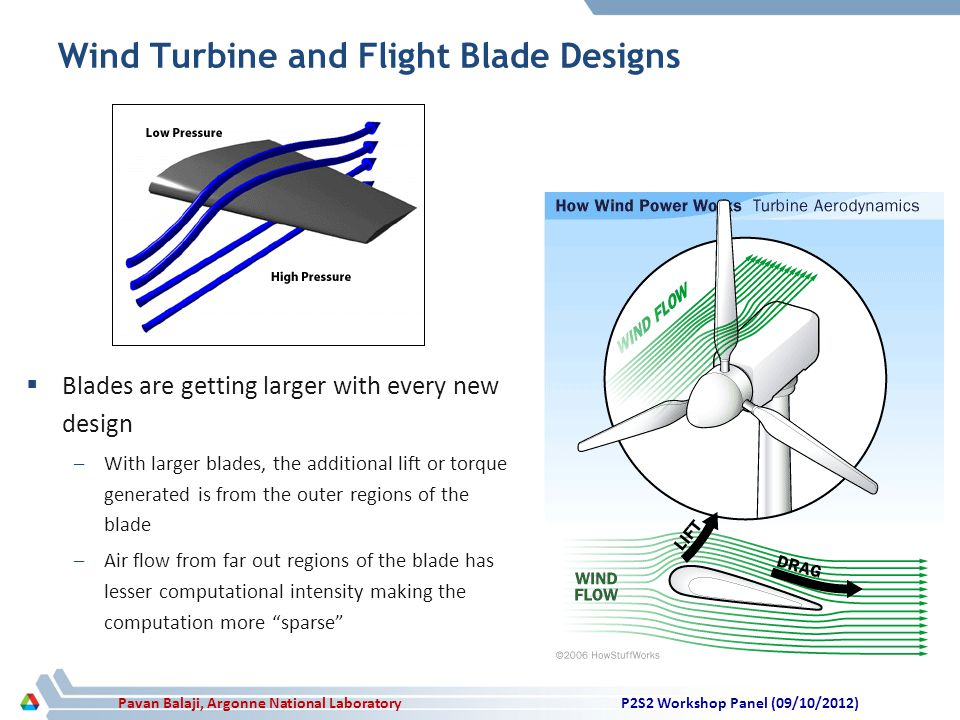 Pavan Balaji, Argonne National Laboratory Wind Turbine and Flight Blade Designs  Blades are getting larger with every new design –With larger blades, the additional lift or torque generated is from the outer regions of the blade –Air flow from far out regions of the blade has lesser computational intensity making the computation more sparse P2S2 Workshop Panel (09/10/2012)