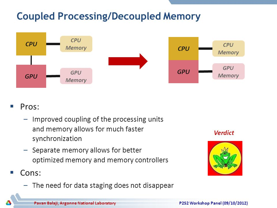 Pavan Balaji, Argonne National Laboratory Coupled Processing/Decoupled Memory  Pros: –Improved coupling of the processing units and memory allows for much faster synchronization –Separate memory allows for better optimized memory and memory controllers  Cons: –The need for data staging does not disappear P2S2 Workshop Panel (09/10/2012) CPU GPU CPU Memory GPU Memory CPU GPU CPU Memory GPU Memory Verdict