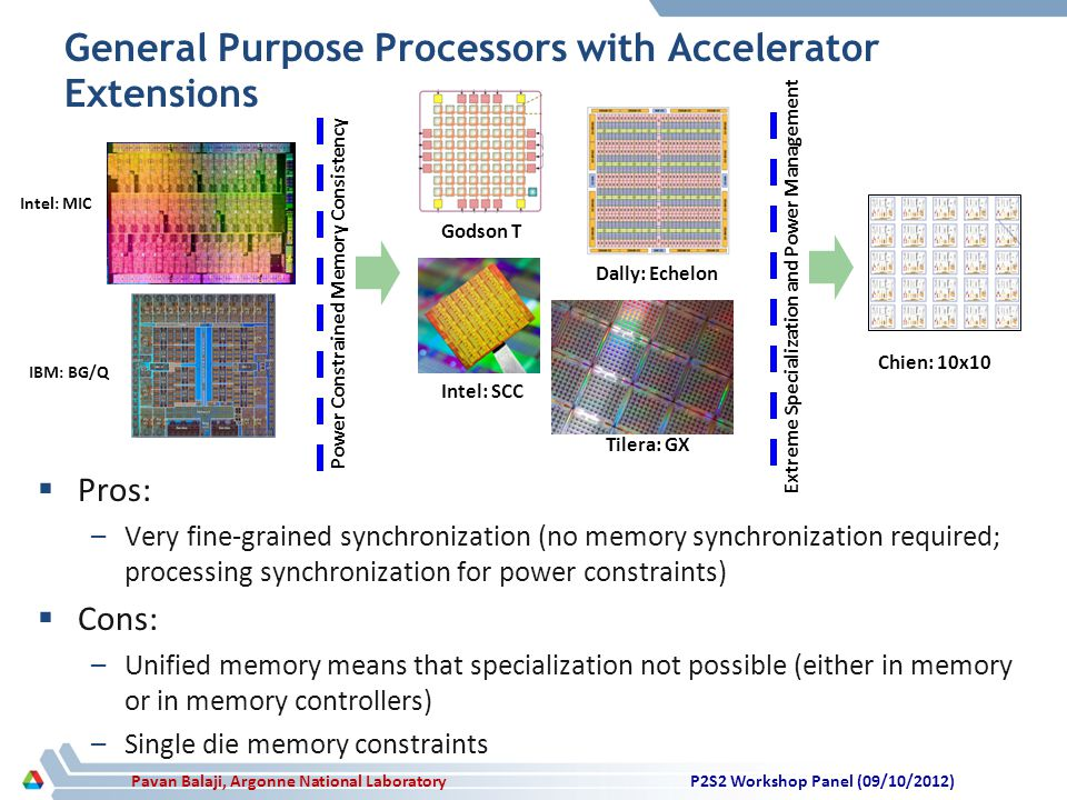 Pavan Balaji, Argonne National Laboratory General Purpose Processors with Accelerator Extensions  Pros: –Very fine-grained synchronization (no memory synchronization required; processing synchronization for power constraints)  Cons: –Unified memory means that specialization not possible (either in memory or in memory controllers) –Single die memory constraints P2S2 Workshop Panel (09/10/2012) Intel: MIC IBM: BG/Q Power Constrained Memory Consistency Tilera: GX Godson T Intel: SCC Dally: Echelon Extreme Specialization and Power Management Chien: 10x10