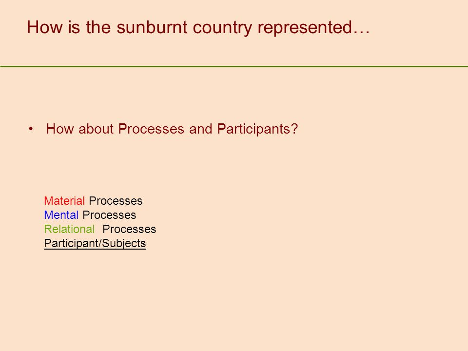 How is the sunburnt country represented… How about Processes and Participants? Material Processes Mental Processes Relational Processes Participant/Su