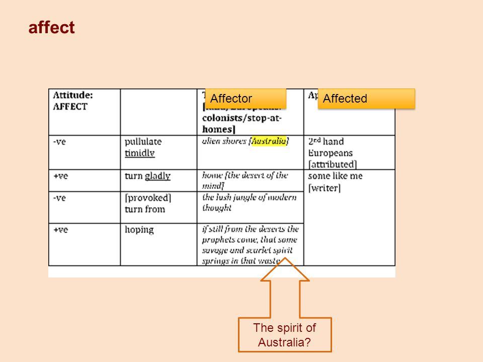 affect The spirit of Australia Affector Affected