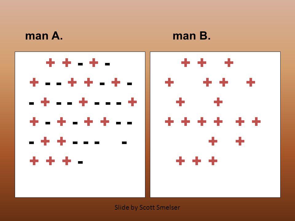 man A. man B.