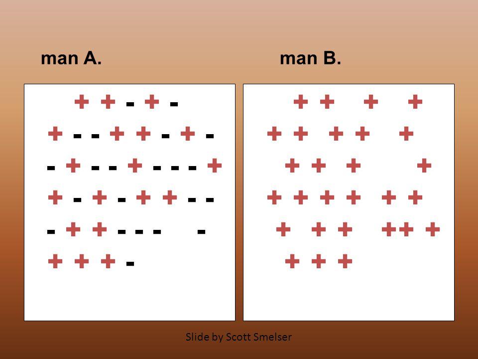 man A.man B.