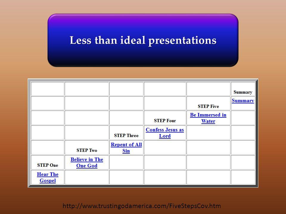 http://www.trustingodamerica.com/FiveStepsCov.htm Less than ideal presentations