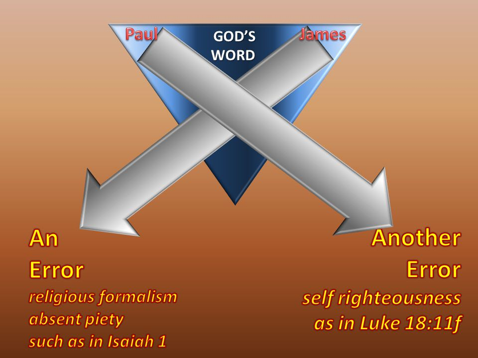 GOD'SWORD