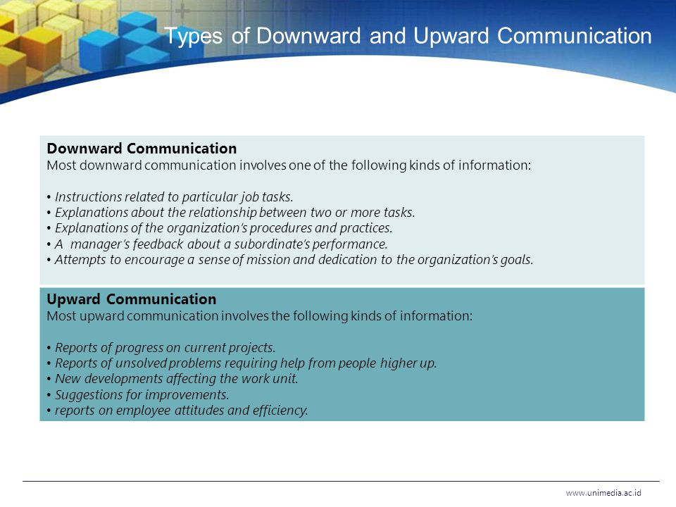 Types of Downward and Upward Communication Downward Communication Most downward communication involves one of the following kinds of information: Instructions related to particular job tasks.