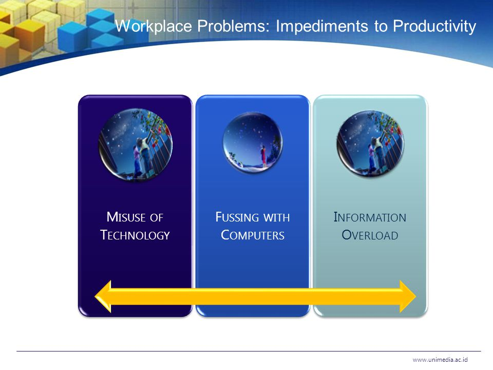Workplace Problems: Impediments to Productivity www.unimedia.ac.id M ISUSE OF T ECHNOLOGY F USSING WITH C OMPUTERS I NFORMATION O VERLOAD