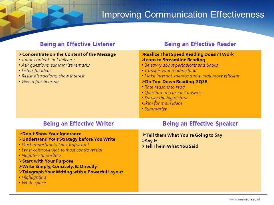 Improving Communication Effectiveness Being an Effective ListenerBeing an Effective Reader  Concentrate on the Content of the Message Judge content, not delivery Ask questions, summarize remarks Listen for ideas Resist distractions, show interest Give a fair hearing  Realize That Speed Reading Doesn't Work  Learn to Streamline Reading Be savvy about periodicals and books Transfer your reading load Make internal memos and e-mail more efficient  Do Top-Down Reading-SQ3R Rate reasons to read Question and predict answer Survey the big picture Skim for main ideas Summarize Being an Effective WriterBeing an Effective Speaker  Don't Show Your Ignorance  Understand Your Strategy before You Write Most important to least important Least controversial to most controversial Negative to positive  Start with Your Purpose  Write Simply, Concisely, & Directly  Telegraph Your Writing with a Powerful Layout Highlighting White space  Tell them What You're Going to Say  Say It  Tell Them What You Said www.unimedia.ac.id
