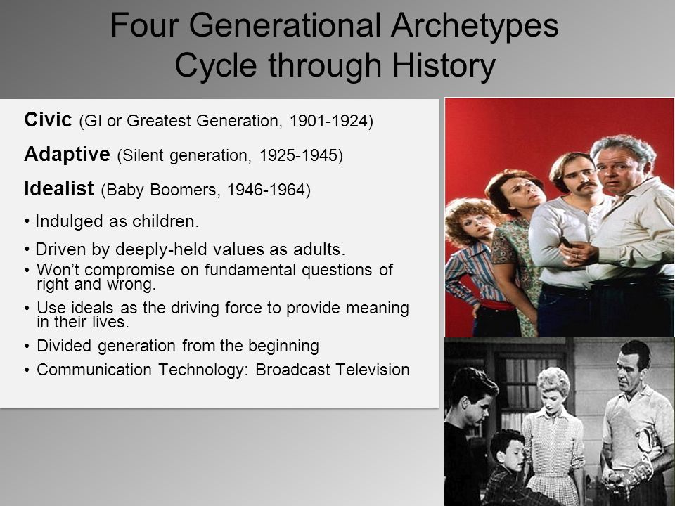 Civic (GI or Greatest Generation, 1901-1924) Adaptive (Silent generation, 1925-1945) Idealist (Baby Boomers, 1946-1964) Indulged as children. Driven b
