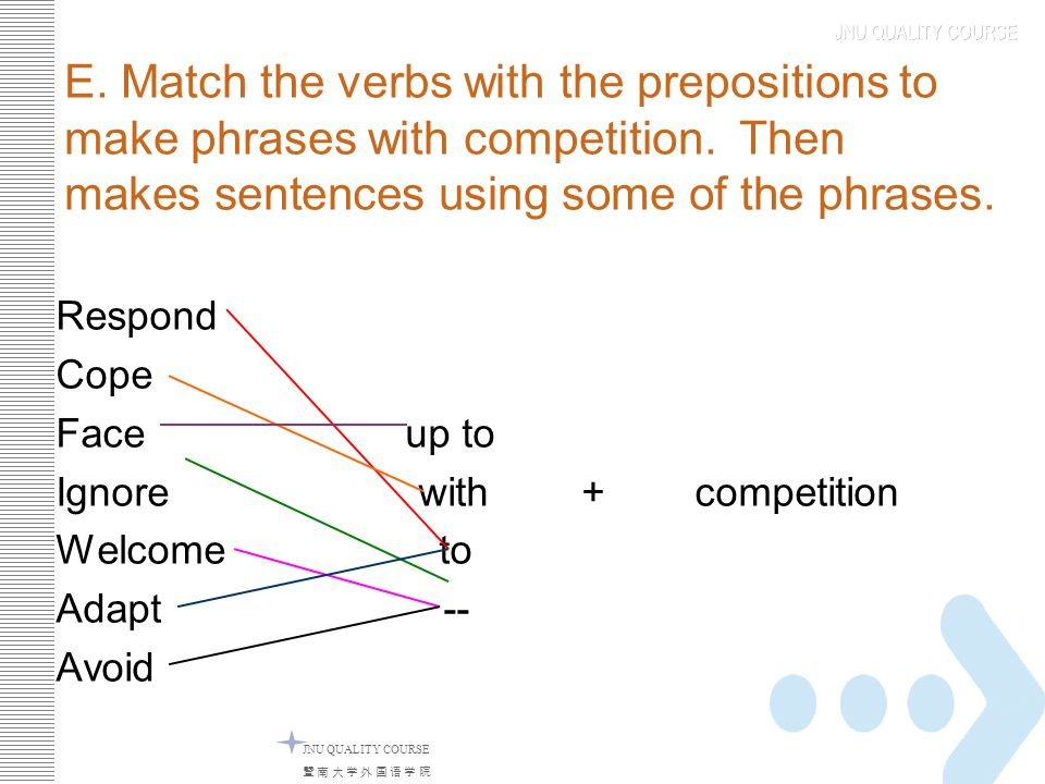 暨南大学精品课程项目外国语学院大学英语教学部制作 Sample sentences: competition There is a fierce competition in the telecommunications industry. competition Many countries ha