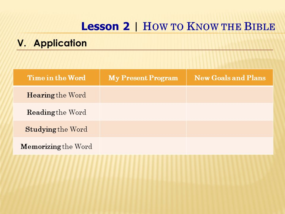 Lesson 2 | H OW TO K NOW THE B IBLE V.Application Time in the WordMy Present ProgramNew Goals and Plans Hearing the Word Reading the Word Studying the Word Memorizing the Word