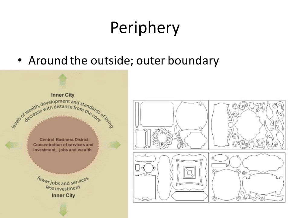 Periphery Around the outside; outer boundary