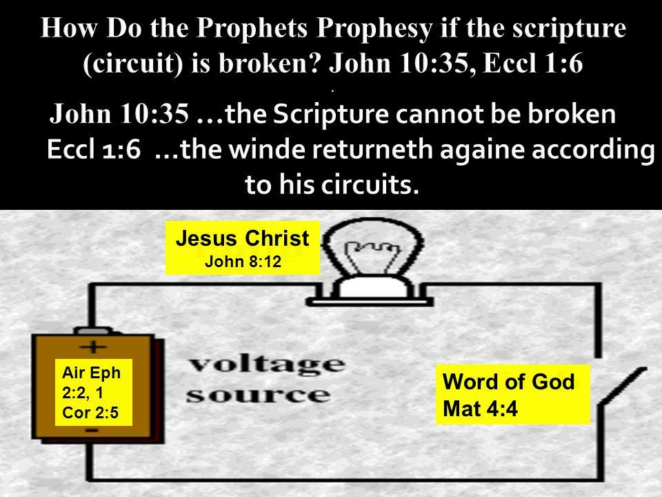 Jesus Christ John 8:12 Air Eph 2:2, 1 Cor 2:5 Word of God Mat 4:4