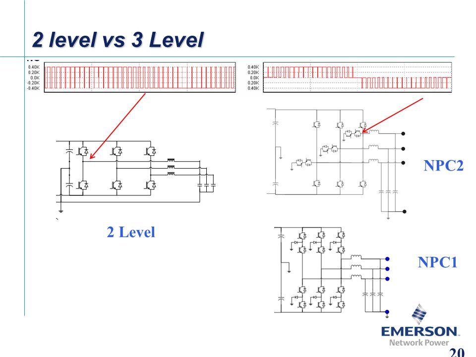 2 level vs 3 Level 20 NPC2 NPC1 2 Level