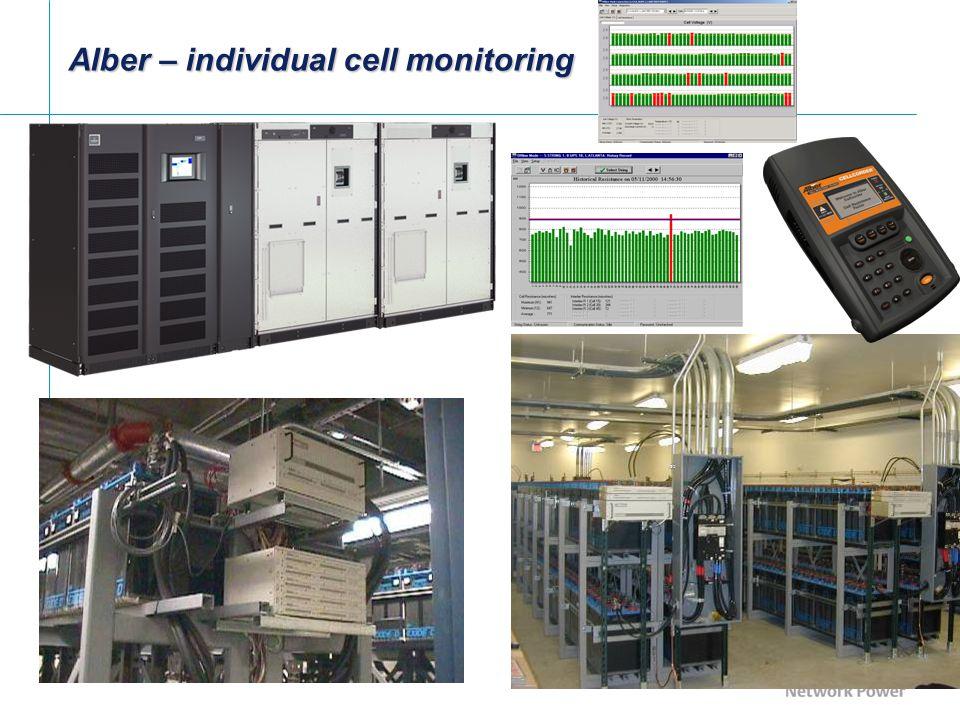 Alber – individual cell monitoring