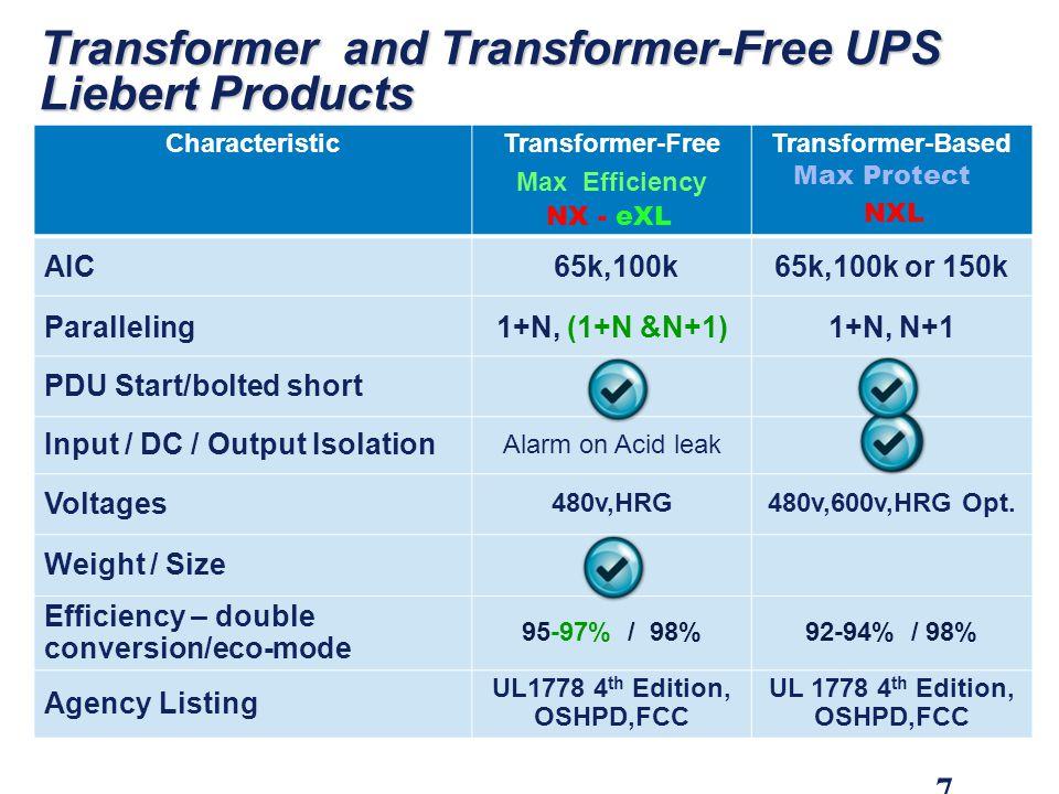 CharacteristicTransformer-Free Max Efficiency Transformer-Based AIC 65k,100k65k,100k or 150k Paralleling1+N, (1+N &N+1)1+N, N+1 PDU Start/bolted short Input / DC / Output Isolation Alarm on Acid leak Voltages 480v,HRG480v,600v,HRG Opt.