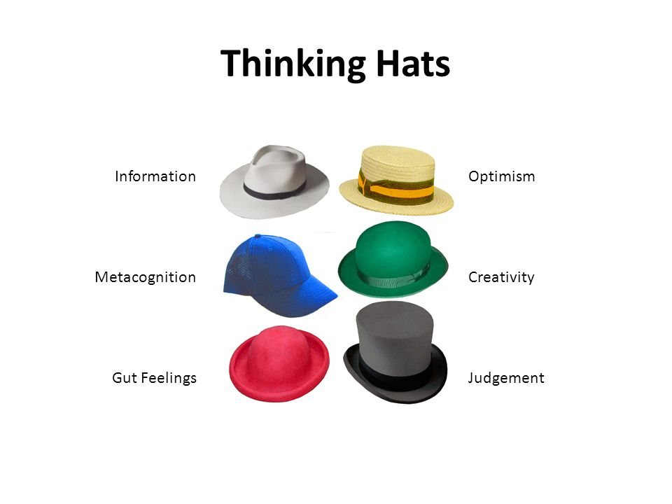 Thinking Hats Information Metacognition Gut Feelings Optimism Creativity Judgement