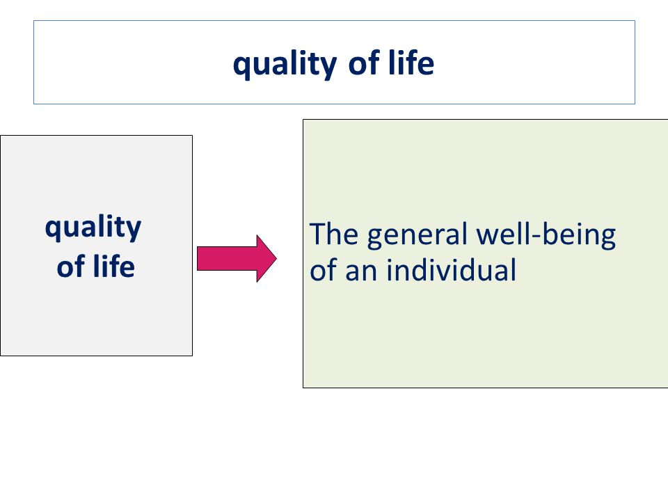 quality of life quality of life The general well-being of an individual